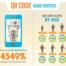 QR Code Stats Header